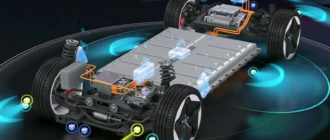 Стратегия New Auto: Volkswagen готовит одну платформу для всех