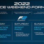 Формула 2 и Формула 3 вернут прежний формат